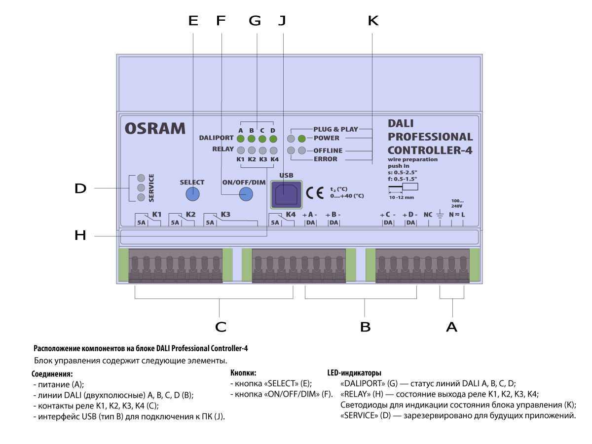 Контроллер DALI PRO C-4RTC 10X1